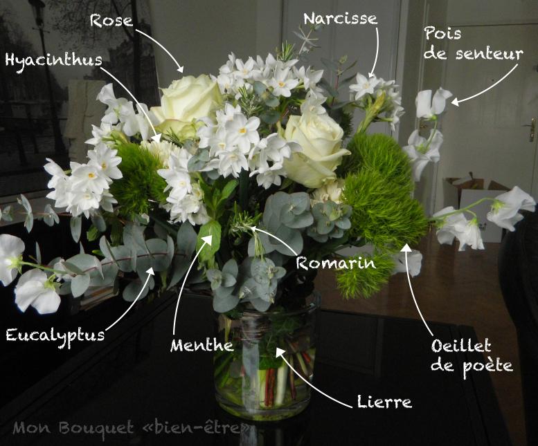 Bouquet-noms-des-fleurs-web